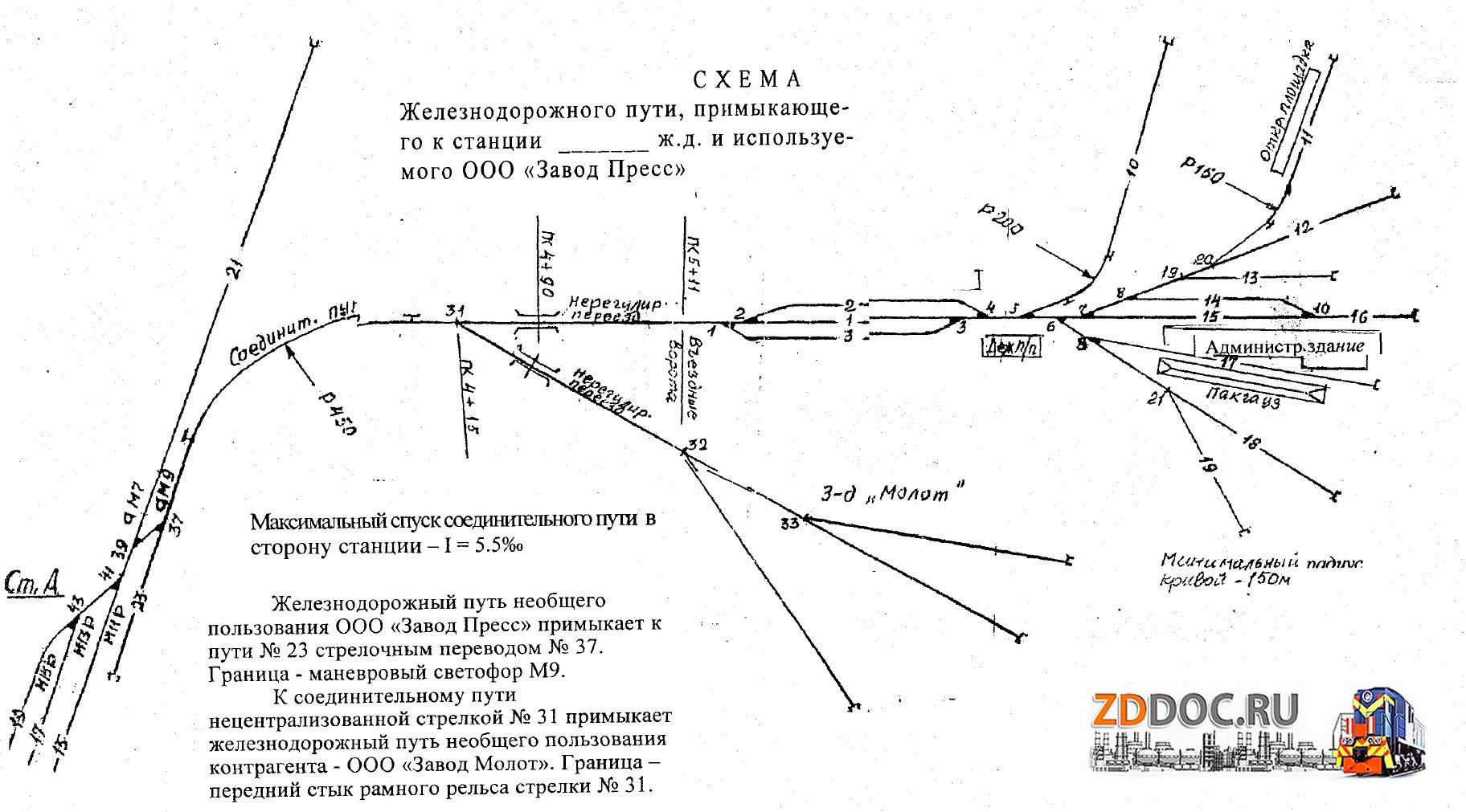 Указание МПС РФ № С-5668у от 17.05.1994 Приложение 1